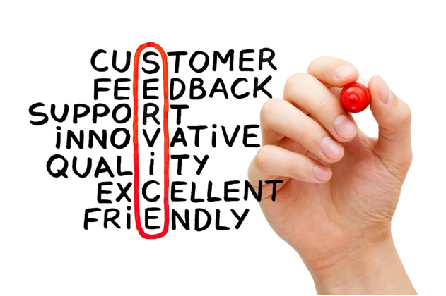 FBS Review: Customer Service, Payment, Regulations and Trading Cost