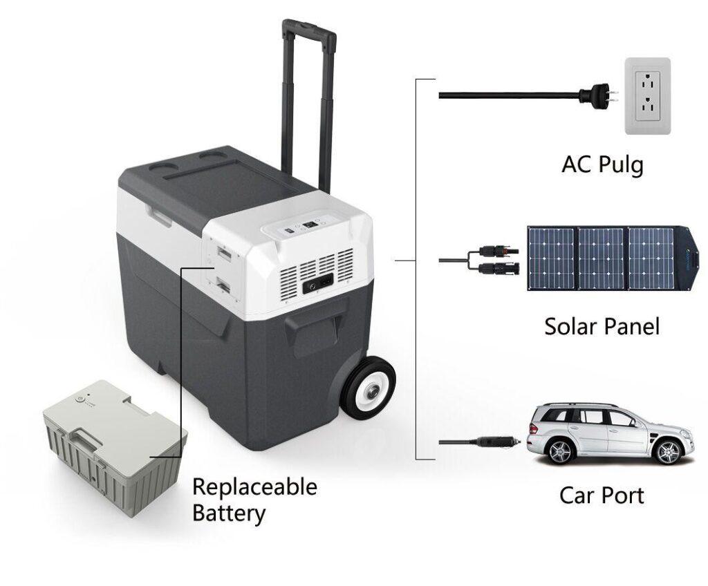 LiONCooler   Solar-Powered World's Smart Portable Cooler, Freezer