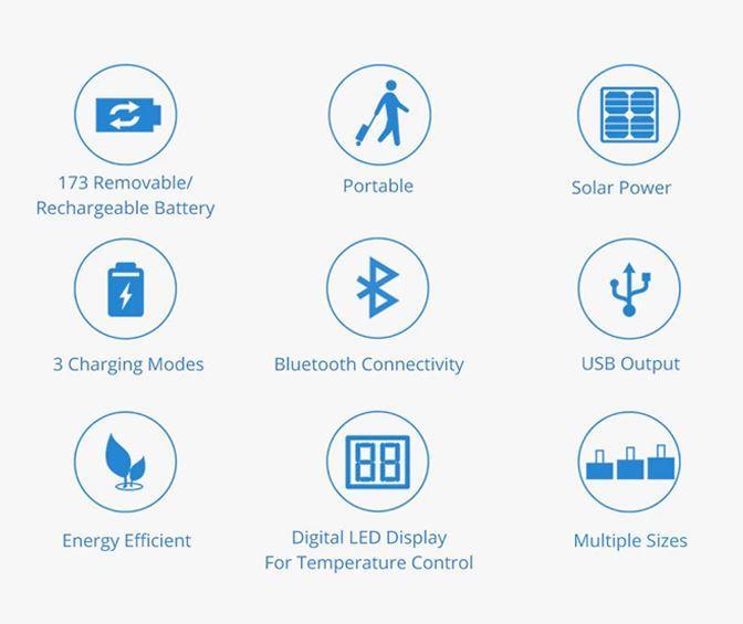 LiONCooler   Solar-Powered World's Smart Portable Cooler, FreezerLiONCooler   Solar-Powered World's Smart Portable Cooler, Freezer